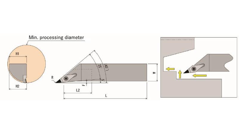 V Shaped Acute Angle Blade Holder For Inner Diameter Gang
